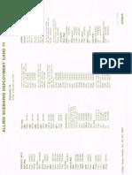 -5th Fleet (Deploy-Reinforcement Card)