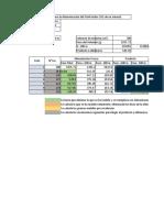 Work Index
