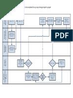 02_04 Business Process Activity Diagram