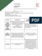 Observación de Clase FORMATO & Aspectos - HFGG 3.Doc