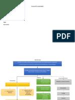 Mapa Conceptual Desarrollo