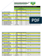 Ranking Estadual de BASE 2017 - Oficial