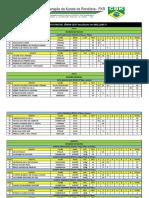 Ranking Estadual Sênior 2017 - Oficial