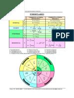 Formulario de Correntes Alternas Monofasica y Trifasica