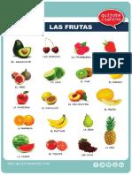 vocabulario-frutas