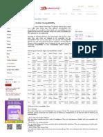 Chinese Zodiac Compatibility Chart, Love Calculator, App