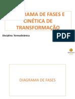 Aula 10 - Diagrama de Fases e Cinetica
