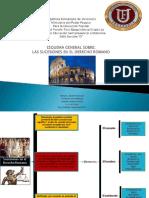 Mapa Conceptual Suceciones en Roma
