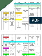 pacing guide 2017-2018