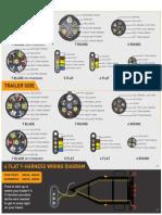 Trailer Wiring Codes