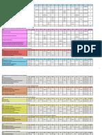 Standard Based Management Systems 2017