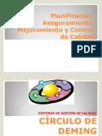 circulo deming jueves.pdf