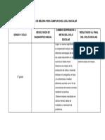 Cuadro de auto evaluación bimestral