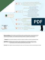 mapa 1 pegagogia.pdf