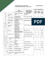 Interpretasi Tabulasi Data Pemboran Dan Produksi