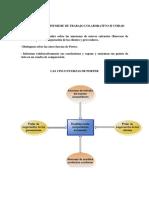 ACTIVIDAD N° 08 Informe de trabajo colaborativo II Unidad