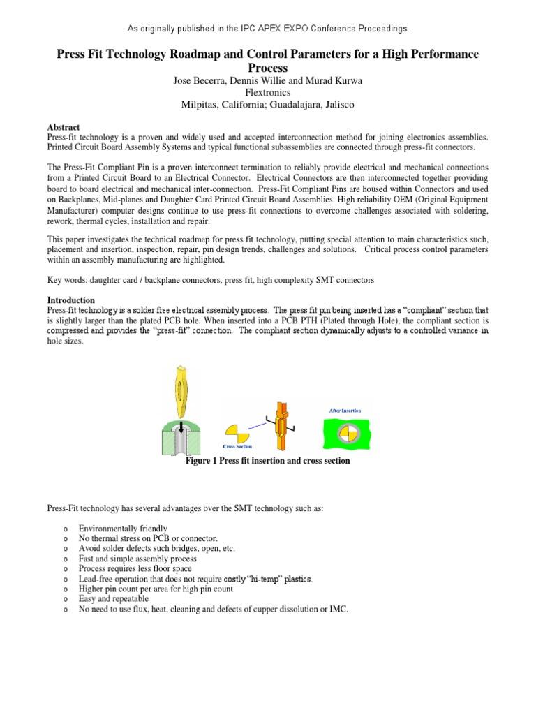 Press Fit Technology Roadmap Control Parameters Ipc | Printed
