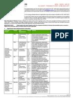 02 ISO 14001-2015 Transition Checklist C 02 Rev A