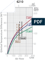 Heat Exchanger 6210 Graph