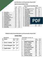 Sunday School Result 2017.(Final)