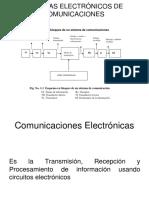 2. Los sistemas electrónicos de comunicaciones