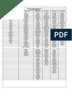 bloomverbscognitiveaffectivepsychomotor.pdf