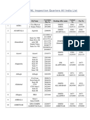 Inspection Quarters All India List BSNL-MTNL pdf | Leisure