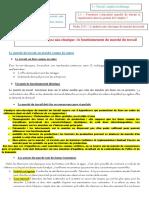 2111- L'analyse néo-classique le fonctionnement du marché du travail.pdf