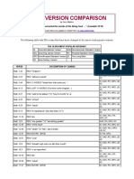 Bible Version Comparison Chart