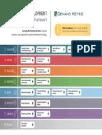Product Development Framework