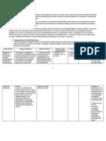 4 - Farmacologia Dos Antibióticos