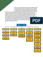 SANTOS ANJO AMIEL Functional Segmentation