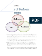 Sources of Business Ethics