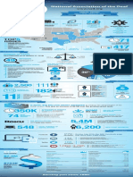 NAD 2017 Infographic Poster