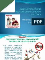 Prevencion Consumo Drogas Padres