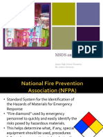 nfpa msds and safety symbols ppt 2015-2016
