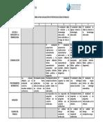 Rúbrica Para Evaluación de Portafolios