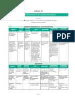Anexo IV Farmacologia en Hemodinamia