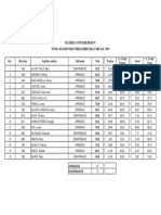 Tabla de Puntaje 2do Parcial Recuperatorio 2015