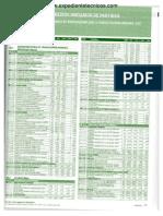 REvista de Costos-Analisis de Precios Unitarios