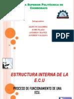 Estructura Interna de La ECU