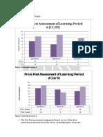 charlyliss studentdataanalysis