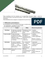 1. Différentes perturbations _.pdf