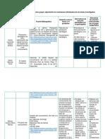 Cuadro 3. Obtención de La Información Grupal - Fase 2