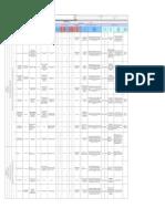 Matriz de Riesgos Grupo Biomedico