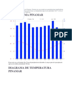 El Clima en Pinamar