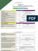 florimonte  20e practicum assessment 3