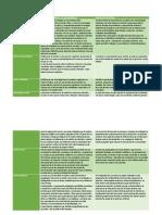 Aportaciones y Aplicaciones Autores (1)