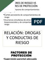 Factores de Riesgo y Protección Drogas