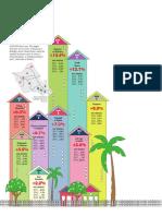 12-14 Property Assesments